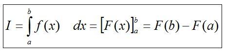 Integration_Hauptsatz