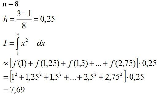 Rechteckverfahren_Bsp_xhoch2_n8